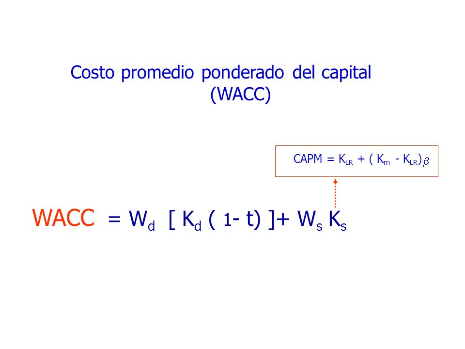 WACC = Wd [ Kd ( 1- t) ]+ Ws Ks